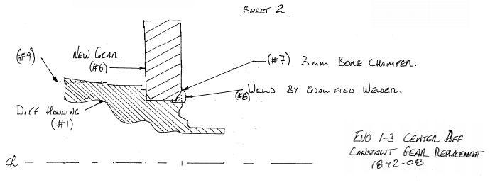 Evo 3 Centre Diff Constant Gear Replacement
