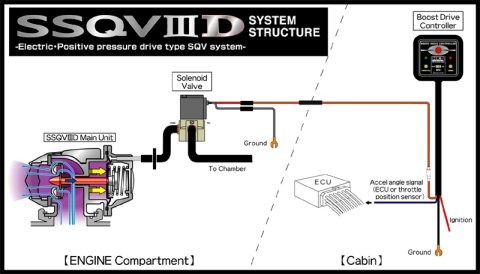 SSQV3D - 71007-AK003